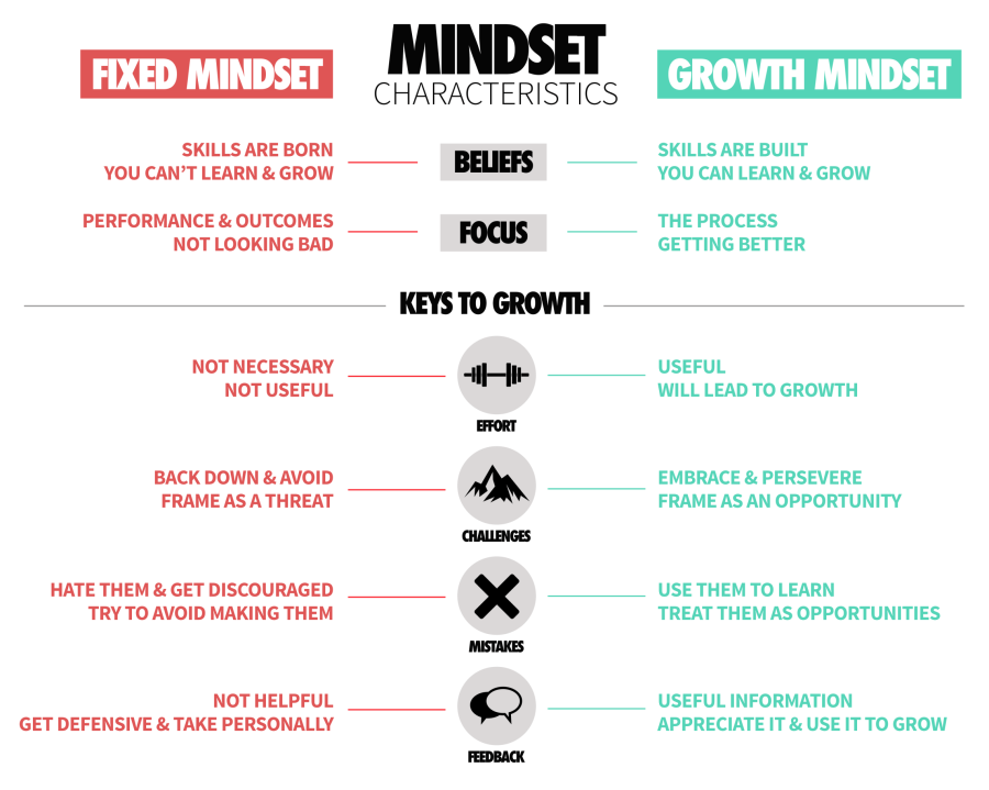 Growth-Mindset-Poster-White.png